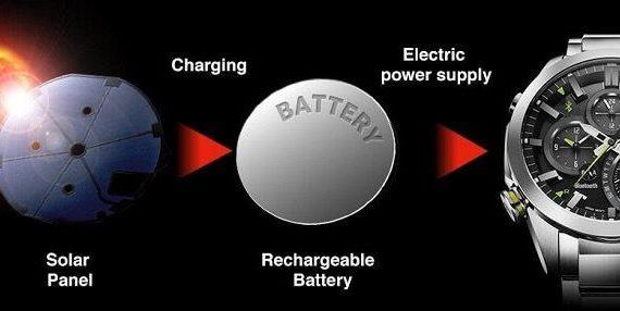 Solar Energy - Casio